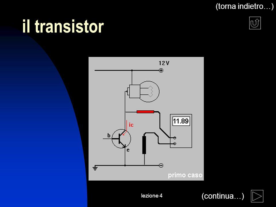 lezione 4 il transistor (torna indietro…) (continua…)