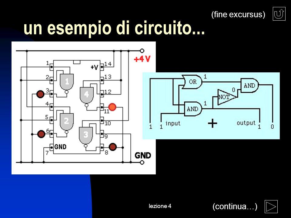lezione 4 un esempio di circuito... (fine excursus) (continua…)