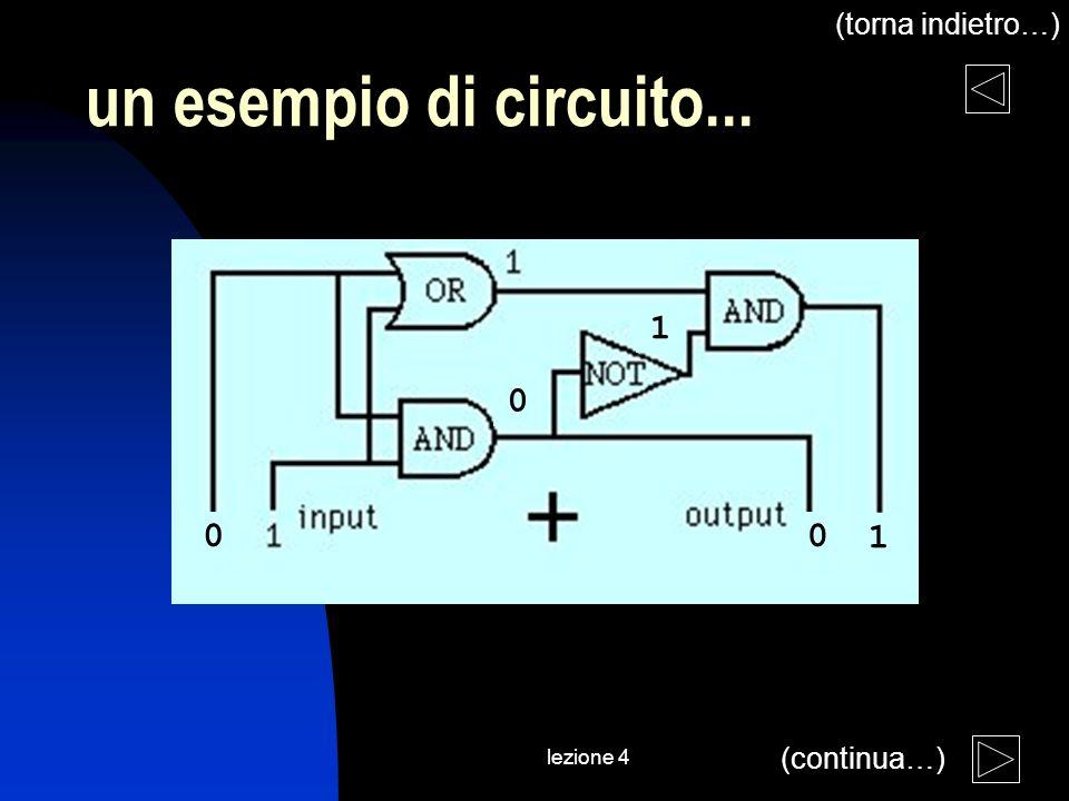 lezione 4 un esempio di circuito... (continua…) 0 0 1 1 0 (torna indietro…)
