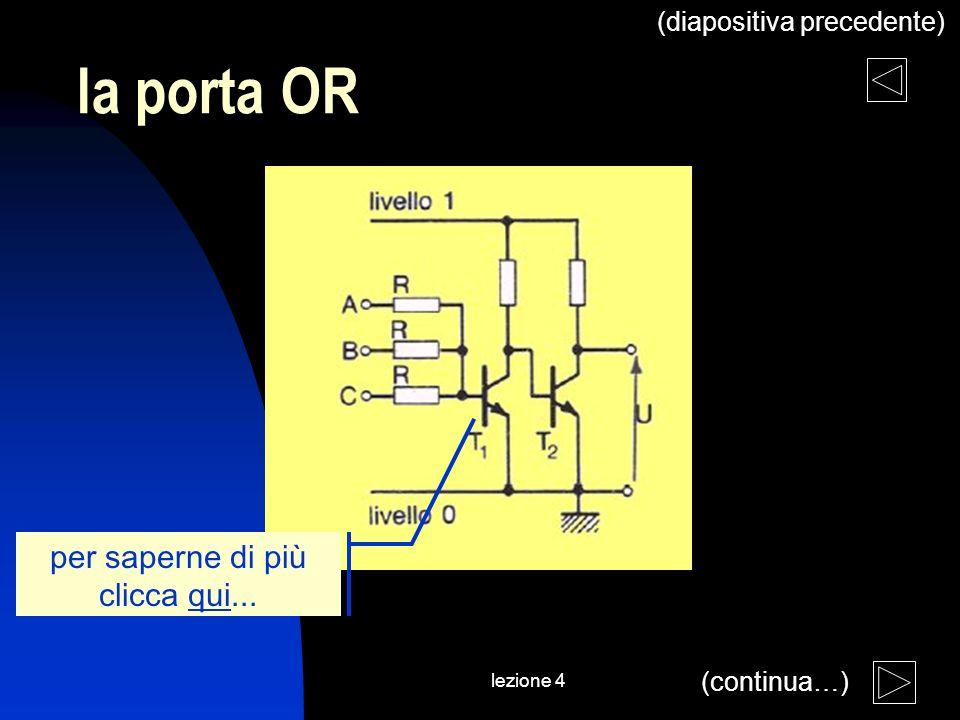 lezione 4 la porta OR per saperne di più clicca qui... (continua…) (diapositiva precedente)