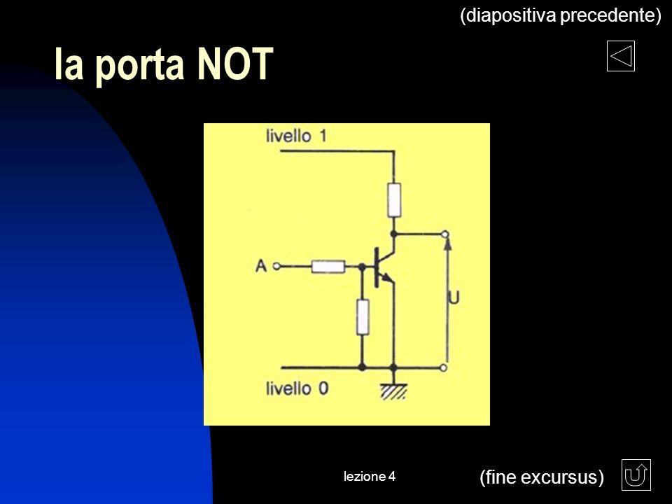 lezione 4 la porta NOT (fine excursus) (diapositiva precedente)