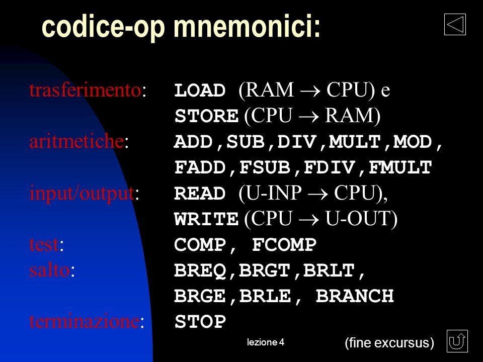lezione 4 codice-op mnemonici: trasferimento: LOAD (RAM CPU) e STORE (CPU RAM) aritmetiche: ADD,SUB,DIV,MULT,MOD, FADD,FSUB,FDIV,FMULT input/output: R