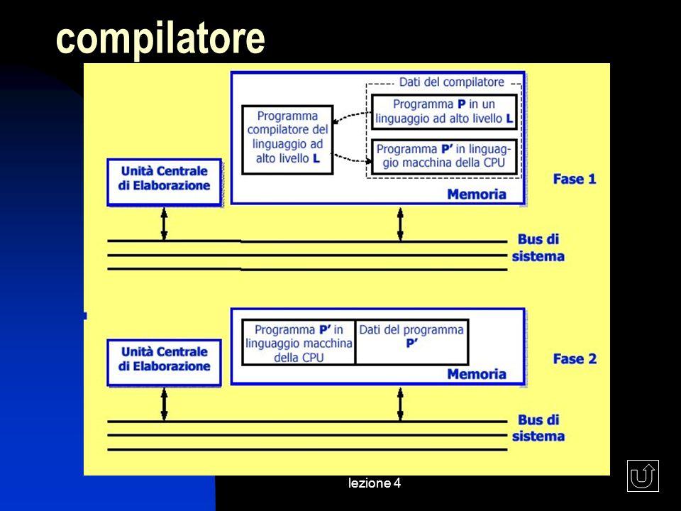 lezione 4 compilatore
