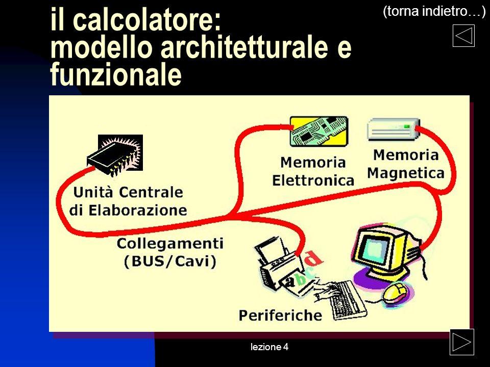 lezione 4 il calcolatore: modello architetturale e funzionale (torna indietro…)