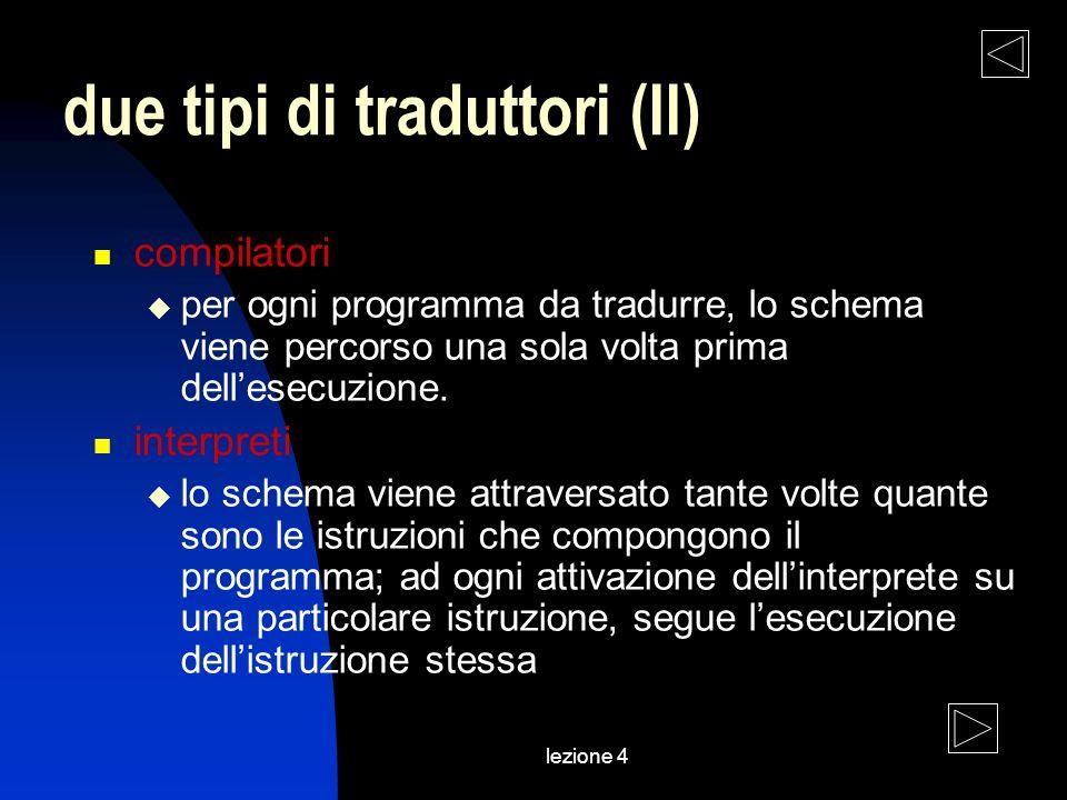 lezione 4 due tipi di traduttori (II) compilatori per ogni programma da tradurre, lo schema viene percorso una sola volta prima dellesecuzione. interp