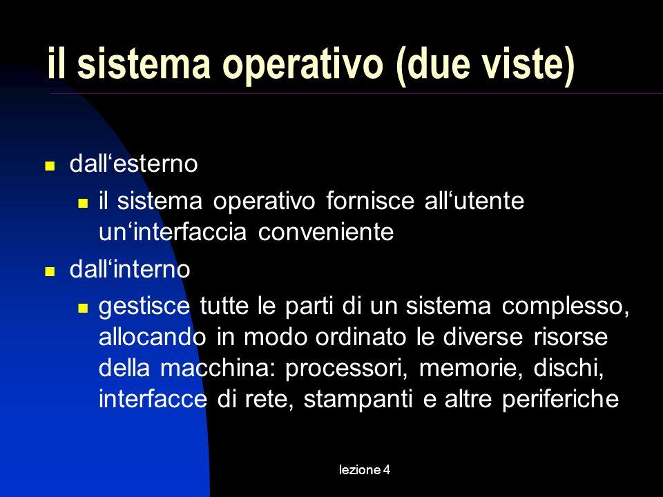 lezione 4 il sistema operativo (due viste) dallesterno il sistema operativo fornisce allutente uninterfaccia conveniente dallinterno gestisce tutte le