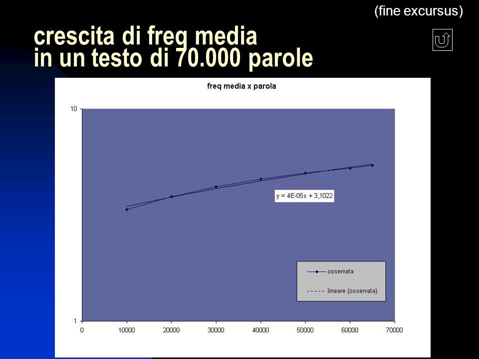 lezione 6 crescita di freq media in un testo di 70.000 parole (fine excursus)