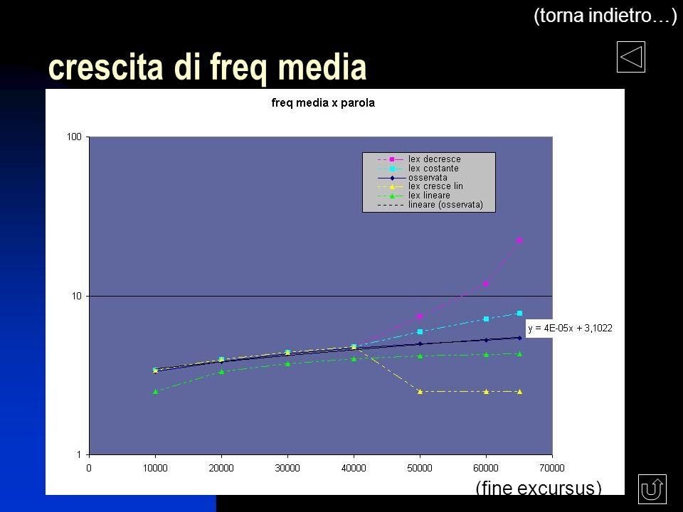 lezione 6 crescita di freq media (torna indietro…) (fine excursus)