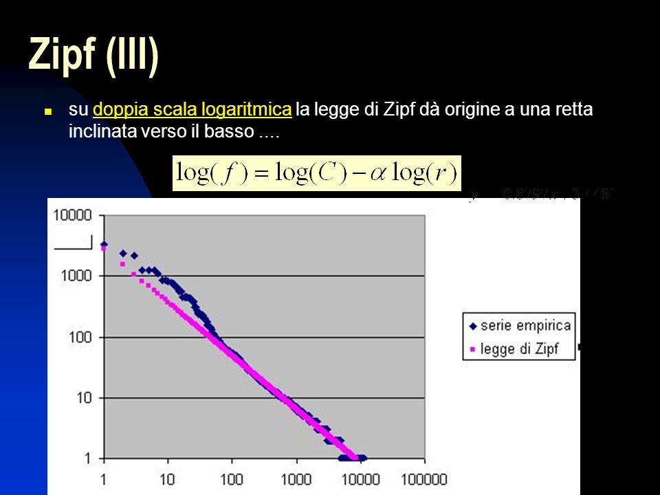 lezione 6 Zipf (III) su doppia scala logaritmica la legge di Zipf dà origine a una retta inclinata verso il basso....doppia scala logaritmica