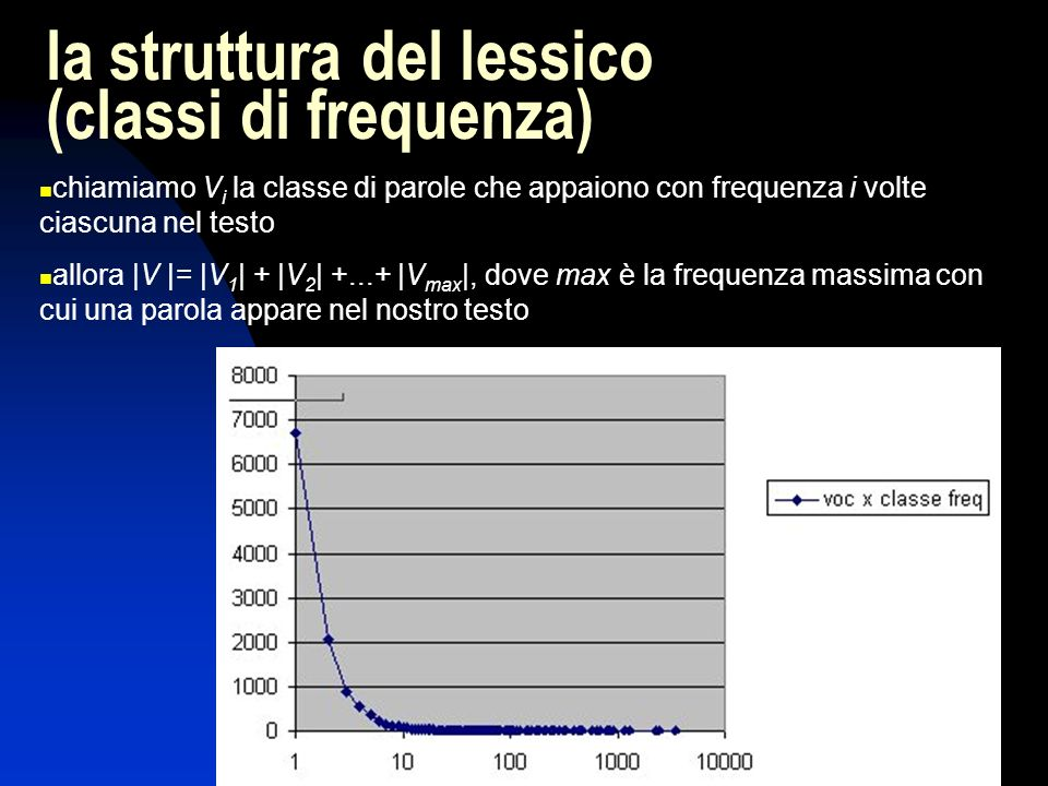 lezione 6 la struttura del lessico (classi di frequenza) chiamiamo V i la classe di parole che appaiono con frequenza i volte ciascuna nel testo allor
