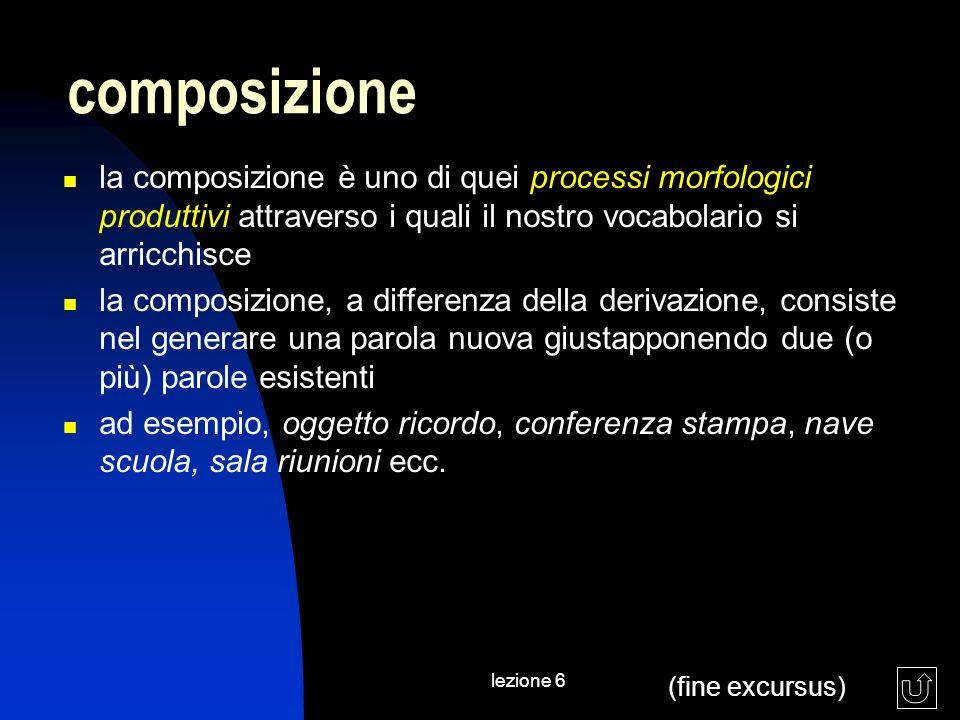 lezione 6 la composizione è uno di quei processi morfologici produttivi attraverso i quali il nostro vocabolario si arricchisce la composizione, a dif