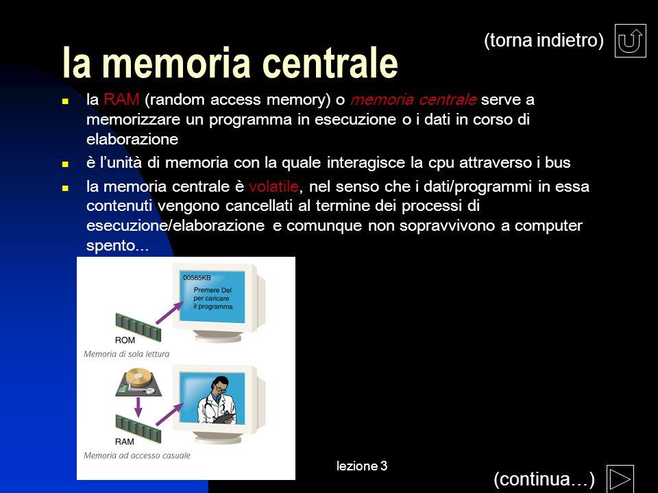 lezione 3 la memoria centrale (torna indietro) (continua…) la RAM (random access memory) o memoria centrale serve a memorizzare un programma in esecuzione o i dati in corso di elaborazione è lunità di memoria con la quale interagisce la cpu attraverso i bus la memoria centrale è volatile, nel senso che i dati/programmi in essa contenuti vengono cancellati al termine dei processi di esecuzione/elaborazione e comunque non sopravvivono a computer spento...