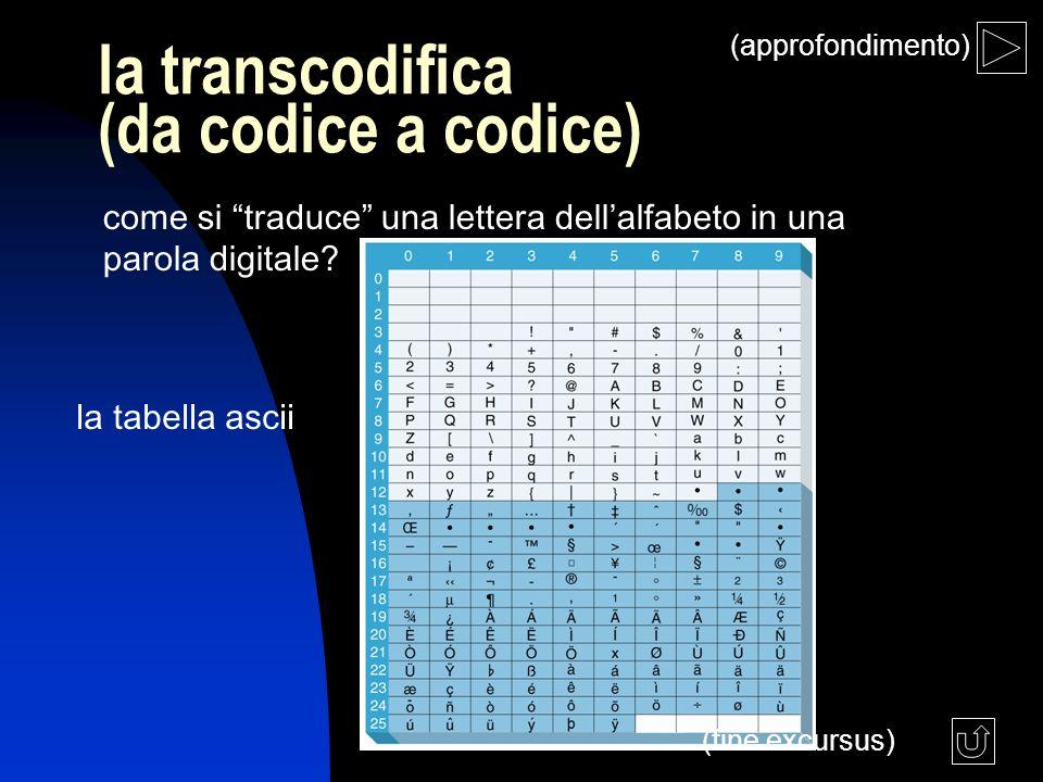 lezione 3 la transcodifica (da codice a codice) come si traduce una lettera dellalfabeto in una parola digitale.