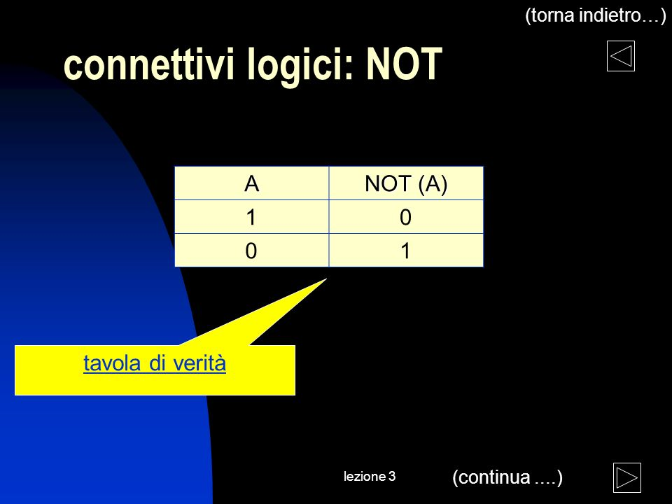 lezione 3 connettivi logici: NOT A NOT (A) 10 01 tavola di verità (continua....) (torna indietro…)