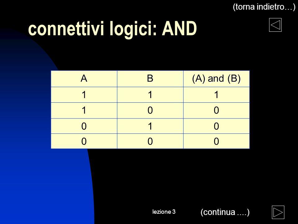 lezione 3 connettivi logici: AND AB (A) and (B) 111 100 010 000 (continua....) (torna indietro…)