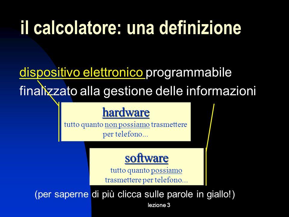 lezione 3 il calcolatore: una definizione dispositivo elettronico dispositivo elettronico programmabile finalizzato alla gestione delle informazioni (per saperne di più clicca sulle parole in giallo!) hardware tutto quanto non possiamo trasmettere per telefono...
