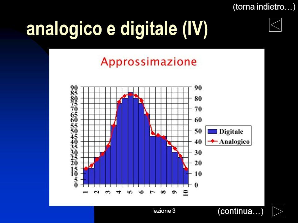 lezione 3 analogico e digitale (IV) (continua…) (torna indietro…)
