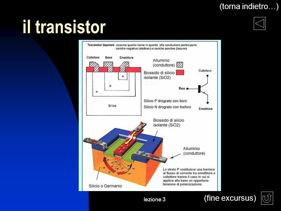 lezione 3 il transistor (fine excursus) (torna indietro…)