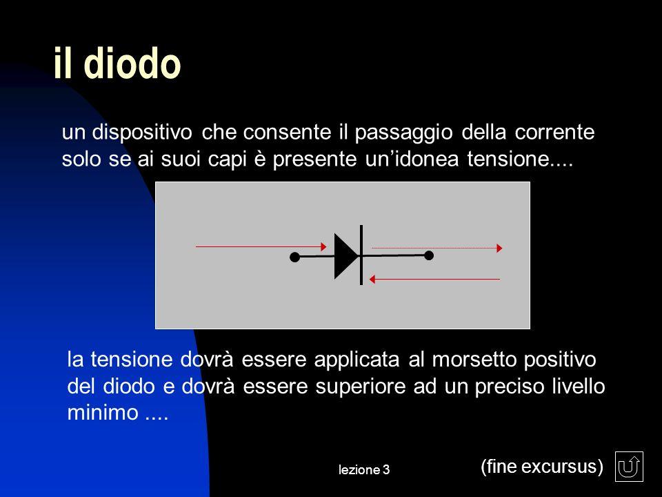lezione 3 il diodo un dispositivo che consente il passaggio della corrente solo se ai suoi capi è presente unidonea tensione....