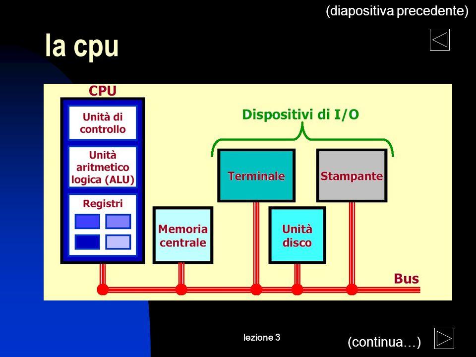lezione 3 la cpu (continua…) (diapositiva precedente)