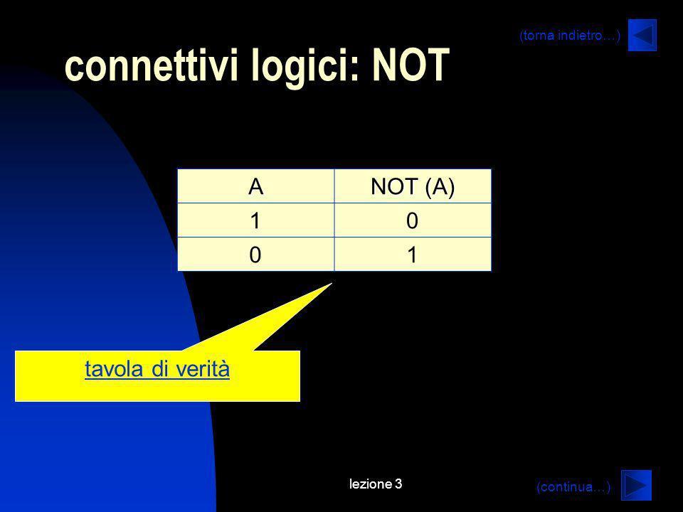 lezione 3 connettivi logici: NOT A NOT (A) 10 01 tavola di verità (continua…) (torna indietro…)