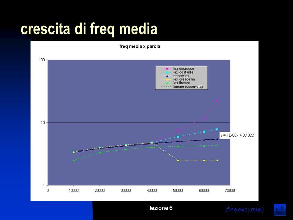 lezione 6 crescita di freq media (fine excursus)