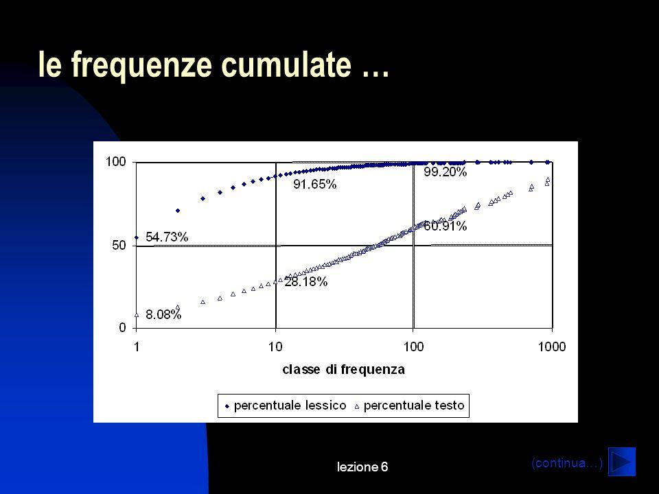 lezione 6 le frequenze cumulate … (continua…)