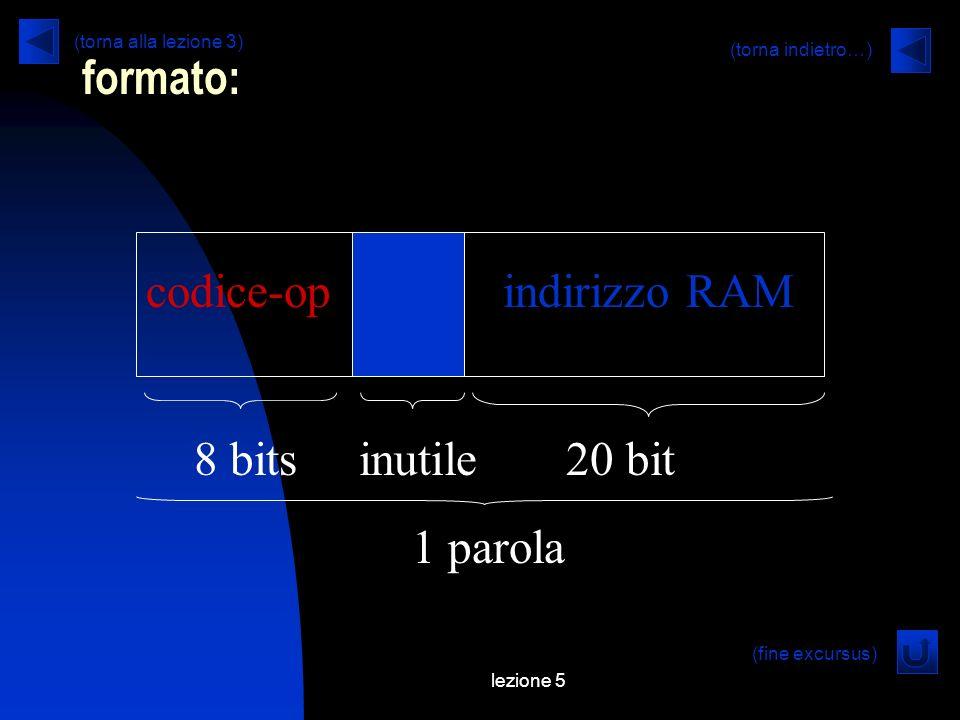 lezione 5 codice-op indirizzo RAM 8 bits inutile 20 bit 1 parola formato: (fine excursus) (torna indietro…) (torna alla lezione 3)