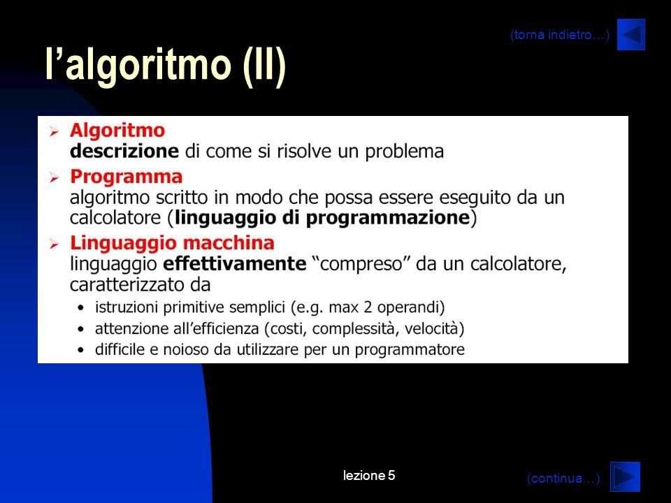lezione 5 lalgoritmo (II) (continua…) (torna indietro…)