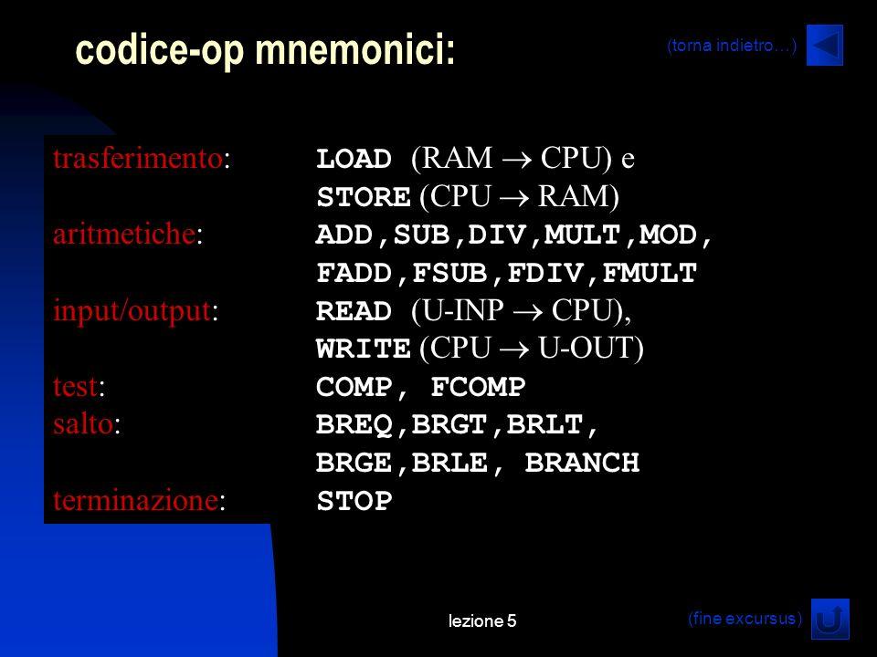 lezione 5 codice-op mnemonici: trasferimento: LOAD (RAM CPU) e STORE (CPU RAM) aritmetiche: ADD,SUB,DIV,MULT,MOD, FADD,FSUB,FDIV,FMULT input/output: READ (U-INP CPU), WRITE (CPU U-OUT) test: COMP, FCOMP salto: BREQ,BRGT,BRLT, BRGE,BRLE, BRANCH terminazione: STOP (fine excursus) (torna indietro…)