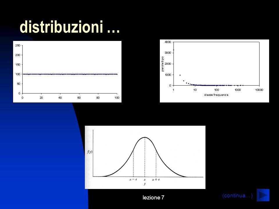 lezione 7 distribuzioni … (continua…)