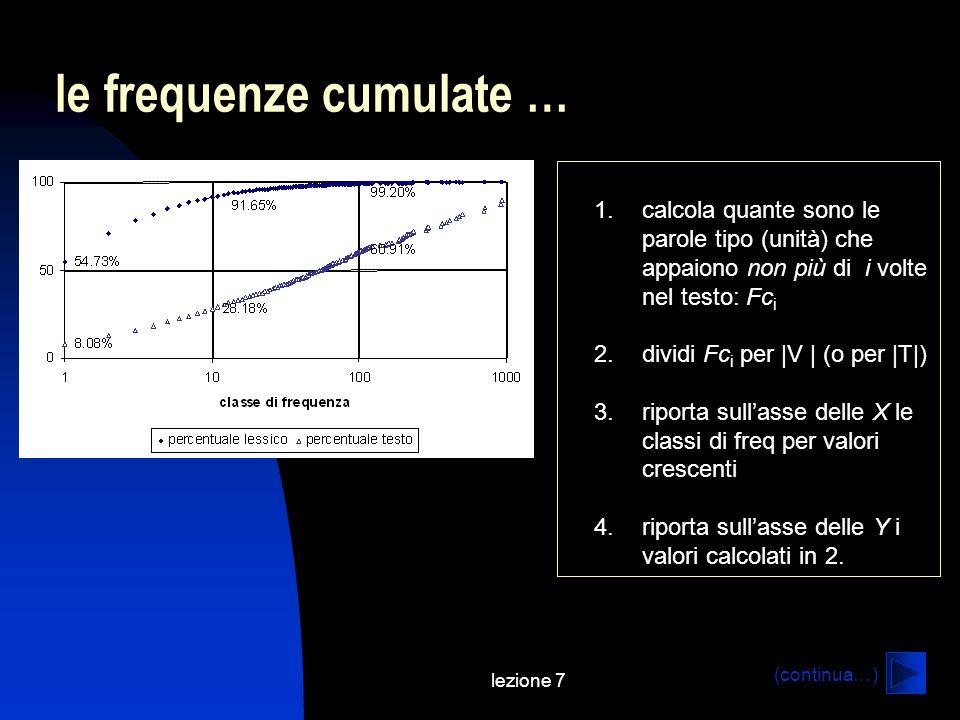 lezione 7 le frequenze cumulate … (continua…) 1.calcola quante sono le parole tipo (unità) che appaiono non più di i volte nel testo: Fc i 2.dividi Fc i per |V | (o per |T|) 3.riporta sullasse delle X le classi di freq per valori crescenti 4.riporta sullasse delle Y i valori calcolati in 2.