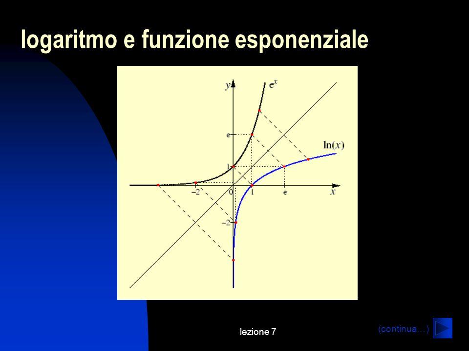 lezione 7 logaritmo e funzione esponenziale (continua…)