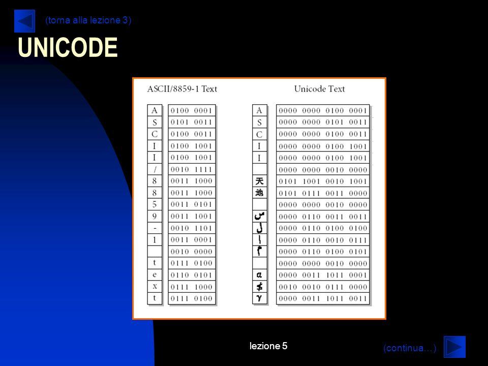 lezione 5 UNICODE (torna alla lezione 3) (continua…)