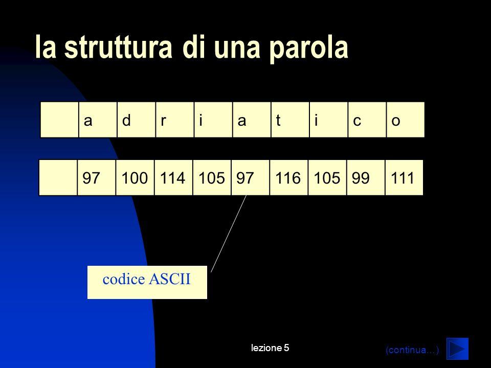 lezione 5 la struttura di una parola adriatico 971001141059711610599111 codice ASCII (continua…)