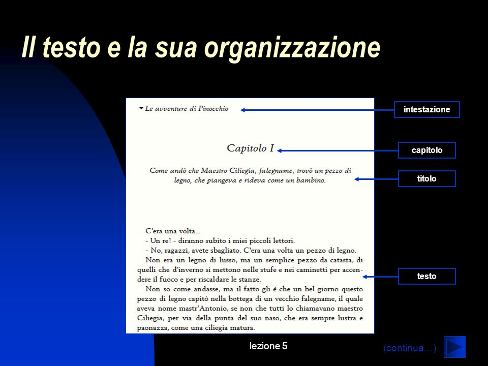 lezione 5 Il testo e la sua organizzazione titolo capitolo testo intestazione (continua…)