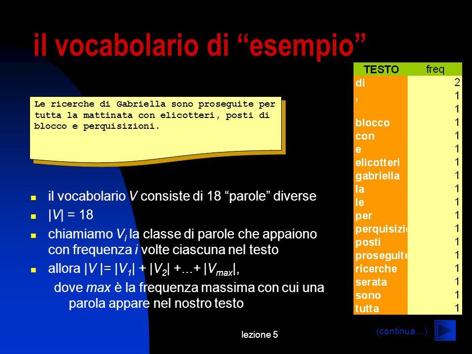 lezione 5 il vocabolario di esempio Le ricerche di Gabriella sono proseguite per tutta la mattinata con elicotteri, posti di blocco e perquisizioni. i