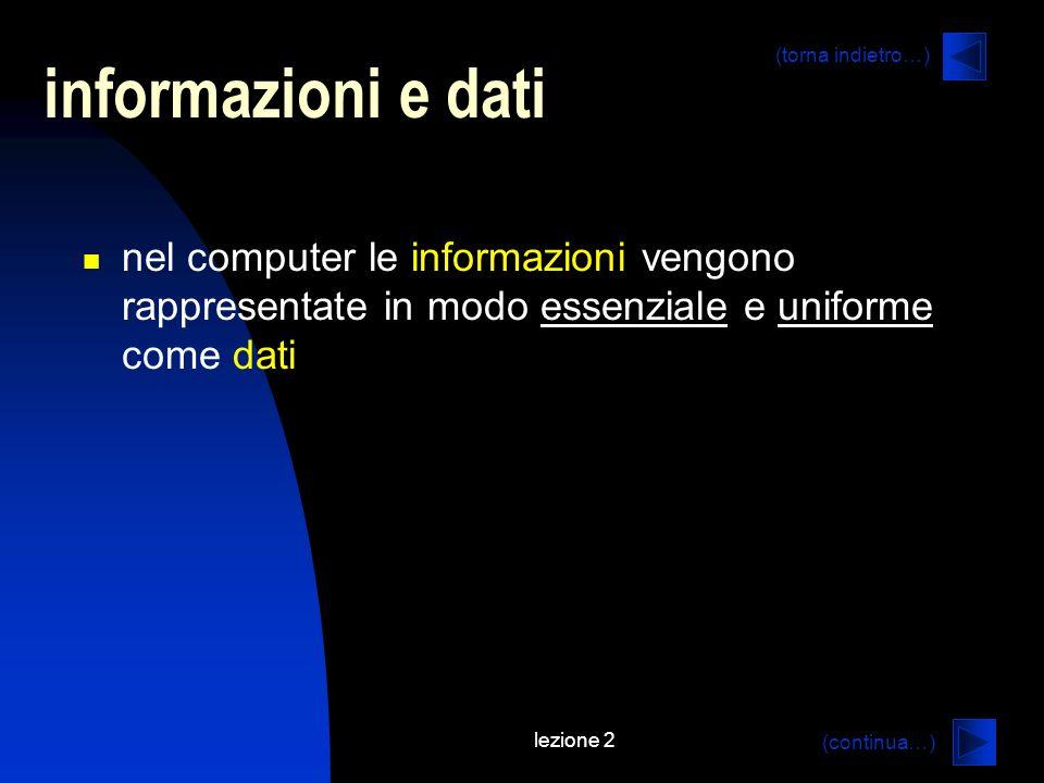 lezione 2 informazioni e dati nel computer le informazioni vengono rappresentate in modo essenziale e uniforme come dati (torna indietro…) (continua…)