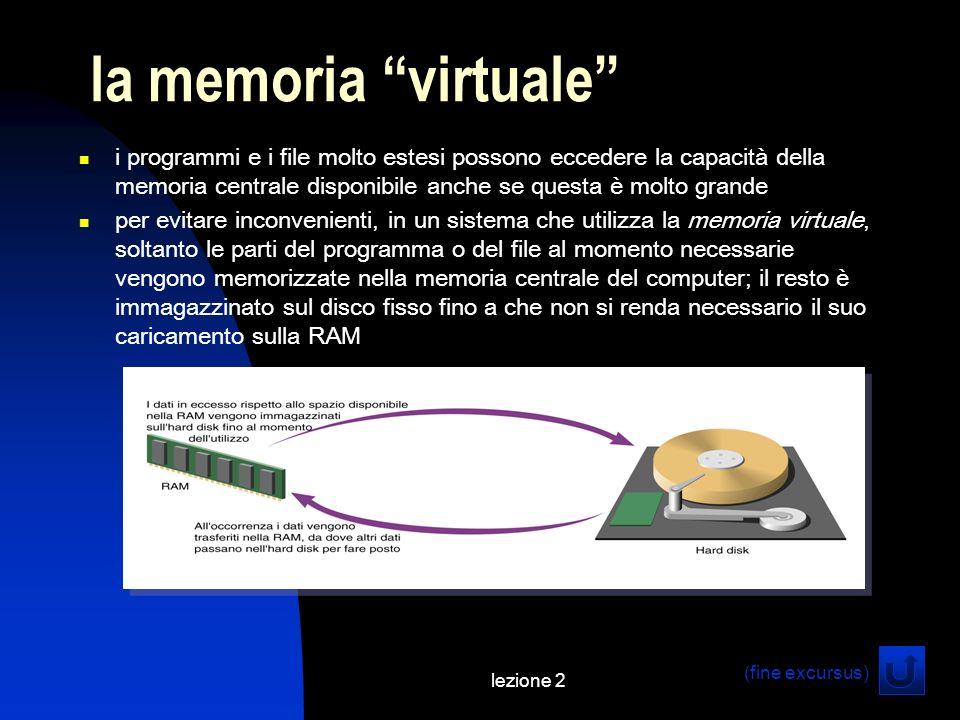 lezione 2 i programmi e i file molto estesi possono eccedere la capacità della memoria centrale disponibile anche se questa è molto grande per evitare inconvenienti, in un sistema che utilizza la memoria virtuale, soltanto le parti del programma o del file al momento necessarie vengono memorizzate nella memoria centrale del computer; il resto è immagazzinato sul disco fisso fino a che non si renda necessario il suo caricamento sulla RAM la memoria virtuale (fine excursus)