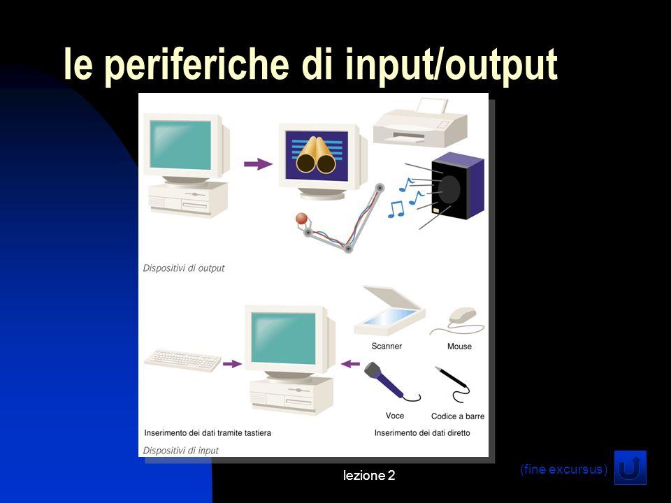 lezione 2 le periferiche di input/output (fine excursus)