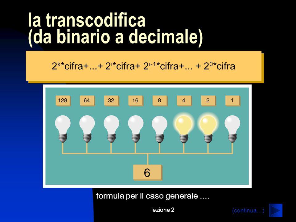 lezione 2 la transcodifica (da binario a decimale) 2 k *cifra+...+ 2 i *cifra+ 2 i-1 *cifra+...