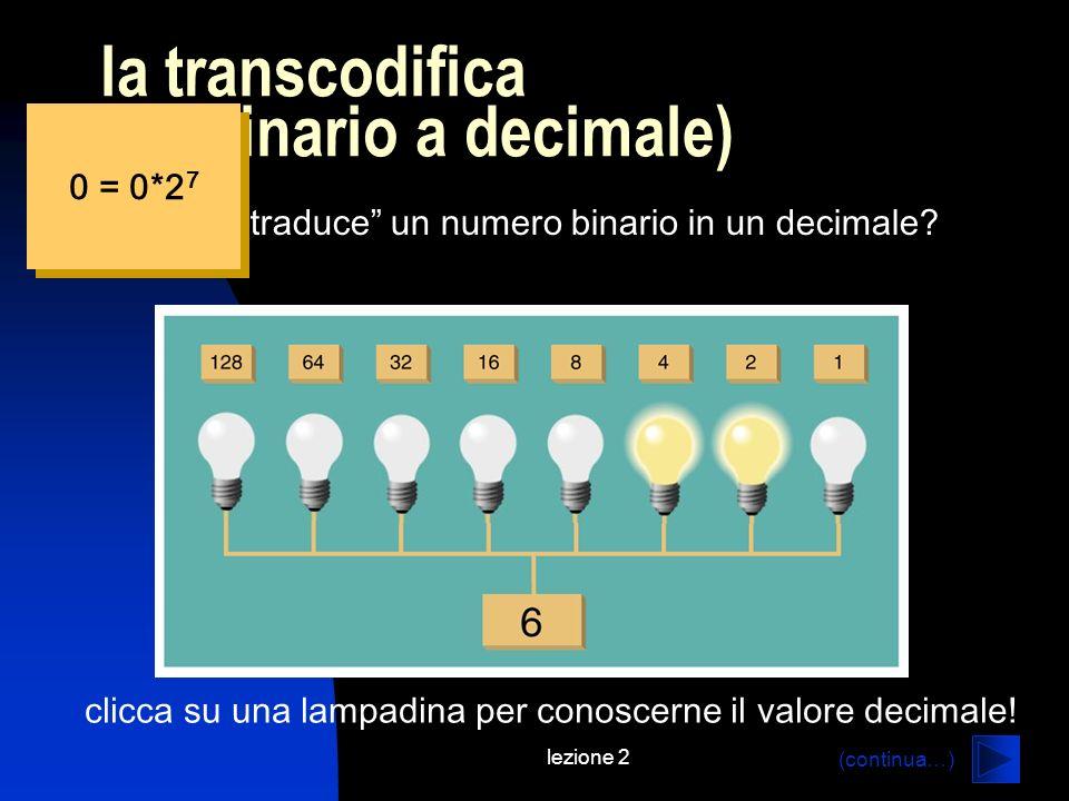 lezione 2 la transcodifica (da binario a decimale) come si traduce un numero binario in un decimale.