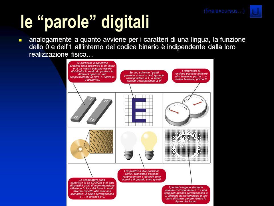 lezione 2 le parole digitali analogamente a quanto avviene per i caratteri di una lingua, la funzione dello 0 e dell1 allinterno del codice binario è indipendente dalla loro realizzazione fisica… (fine excursus…)
