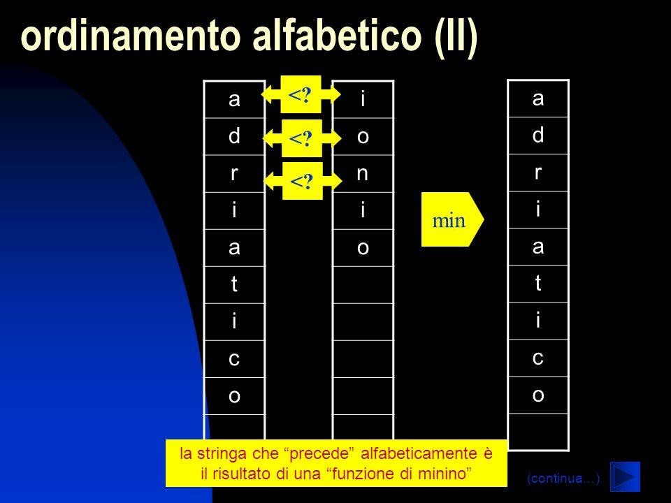 lezione 6 a d r i a t i c o i o n i o <? min a d r i a t i c o ordinamento alfabetico (II) la stringa che precede alfabeticamente è il risultato di un