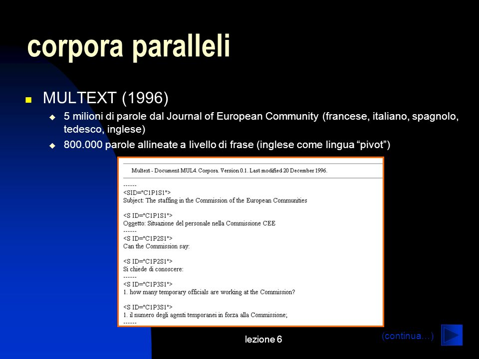 lezione 6 corpora paralleli MULTEXT (1996) 5 milioni di parole dal Journal of European Community (francese, italiano, spagnolo, tedesco, inglese) 800.