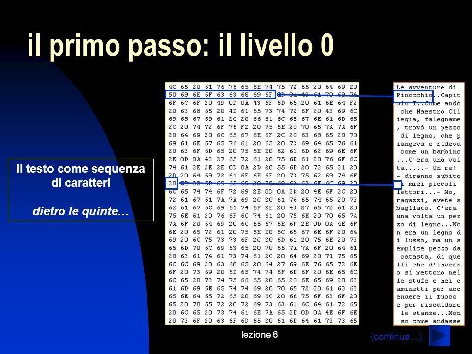 lezione 6 il primo passo: il livello 0 Il testo come sequenza di caratteri dietro le quinte… (continua…)
