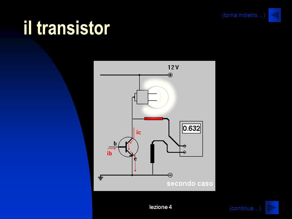 lezione 4 il transistor (continua…) (torna indietro…)