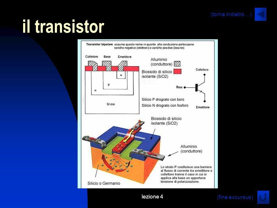 lezione 4 il transistor (torna indietro…) (fine excursus)
