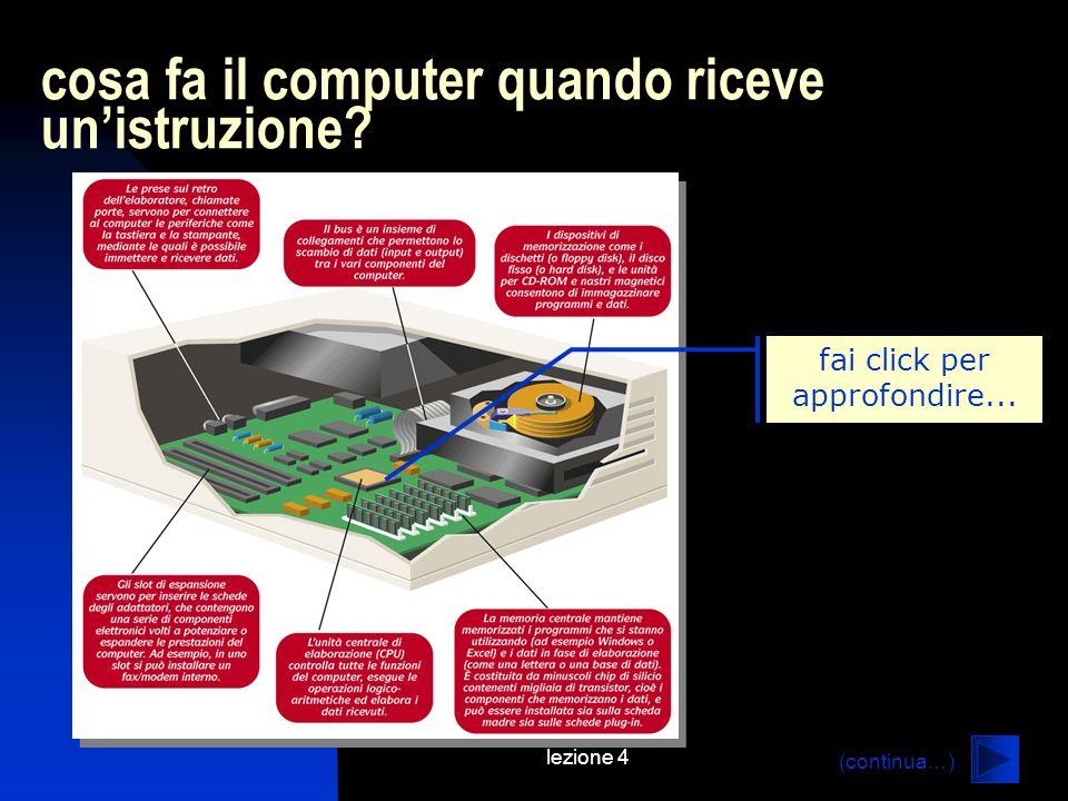 lezione 4 cosa fa il computer quando riceve unistruzione fai click per approfondire... (continua…)