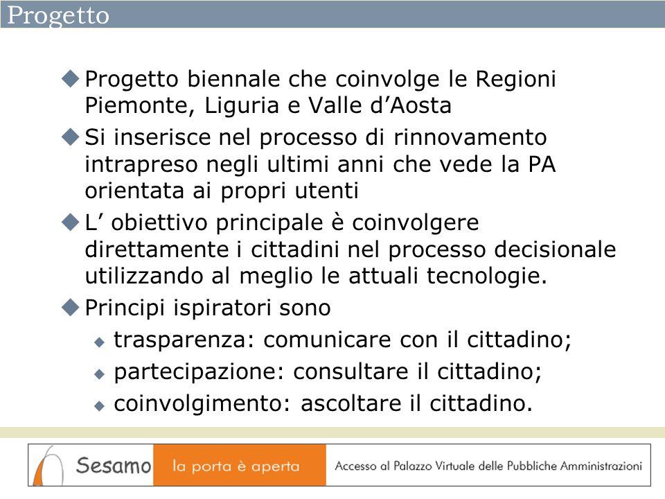 Progetto Progetto biennale che coinvolge le Regioni Piemonte, Liguria e Valle dAosta Si inserisce nel processo di rinnovamento intrapreso negli ultimi